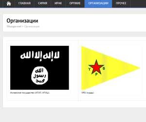 Участники боевых действий в Сирии и Ираке: ИГИ, YPG, Джабахат-аль-Нусра