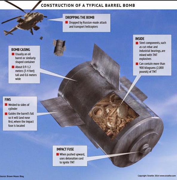 """Оружие конфликта: бочковые бомбы Асада """"AssadBarrels"""" (есть фото не для слабонервных!!!)"""