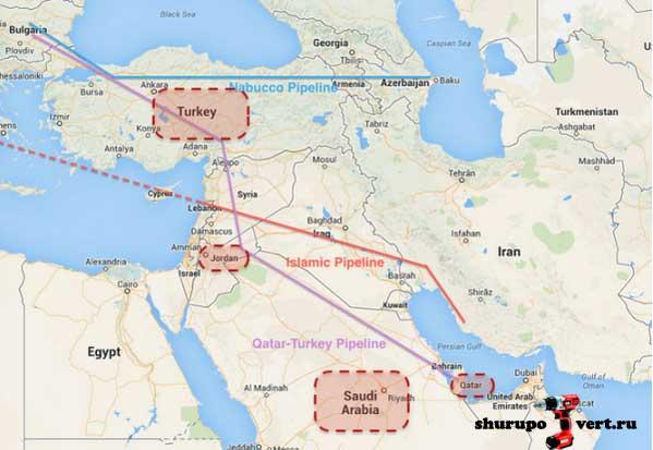 """Россия вступает в войну в Сирии для того, чтобы обеспечить контакт """"Газпрома"""" в Иране?"""