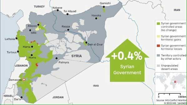 Результат совместных усилий России, Ирана и режима Асада по состоянию на 20 ноября, у ИГИЛ захвачено 0,4% территории