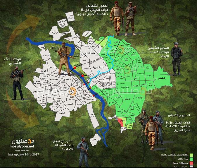 Карта обстановки в городе Мосул, Ирак