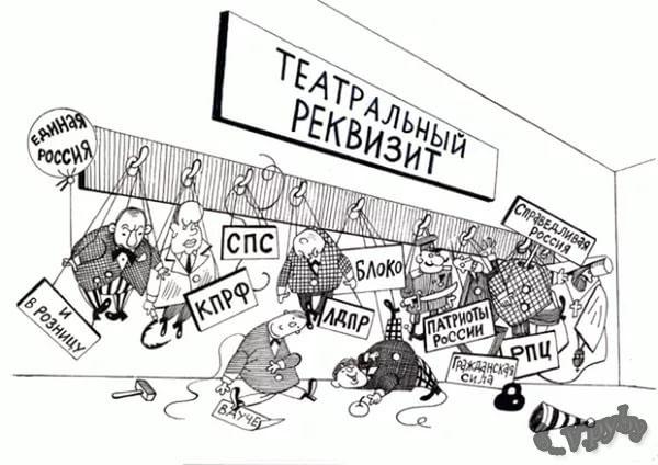 Понятие метода, методологии и современные тенденции развития методологии политической науки