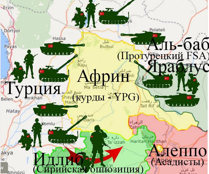 Наступление против HTS, переросло во что то другое? Операция против курдов в Африн?